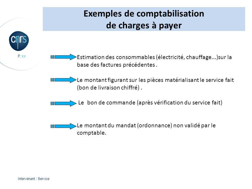 Exemples de comptabilisation