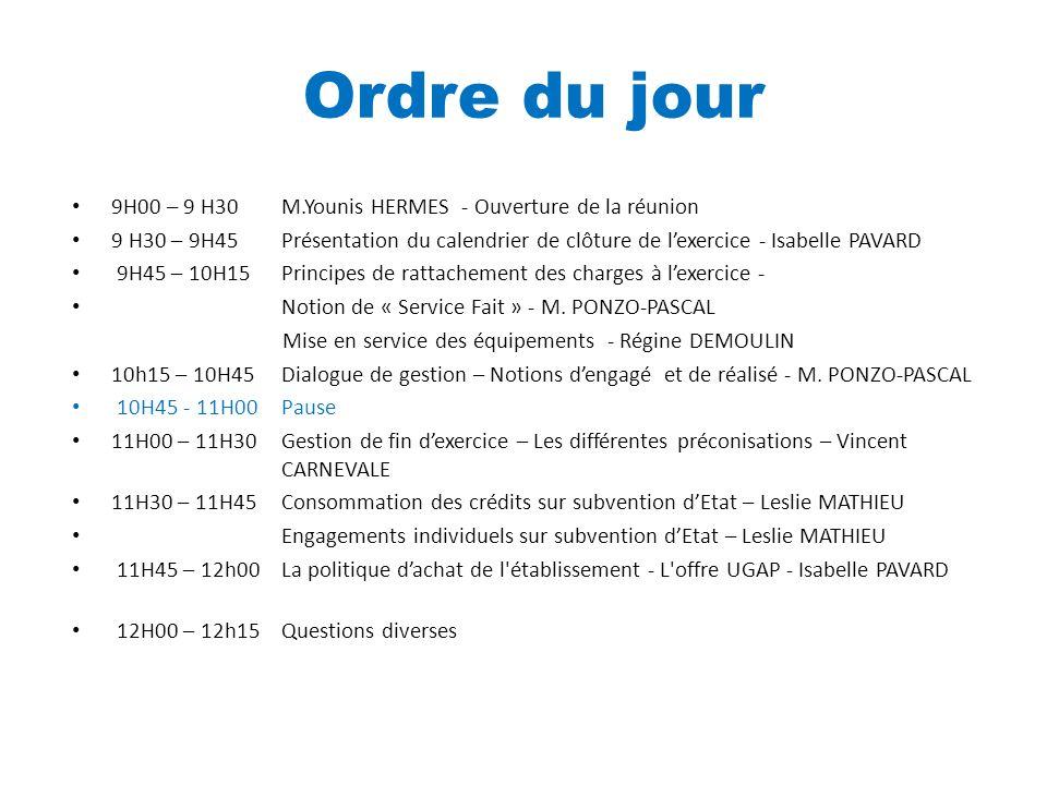 Ordre du jour 9H00 – 9 H30 M.Younis HERMES - Ouverture de la réunion