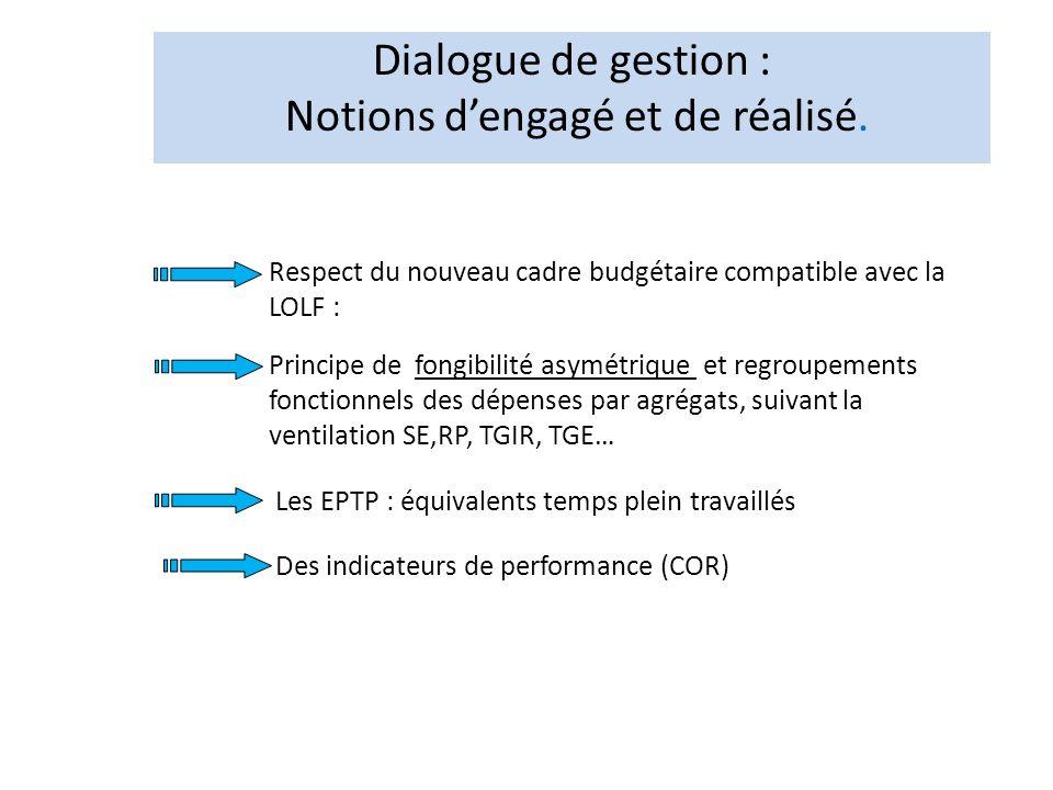 Dialogue de gestion : Notions d'engagé et de réalisé.