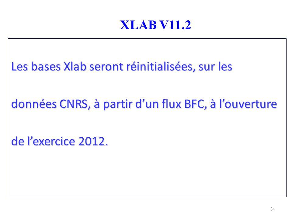 XLAB V11.2 Les bases Xlab seront réinitialisées, sur les. données CNRS, à partir d'un flux BFC, à l'ouverture.