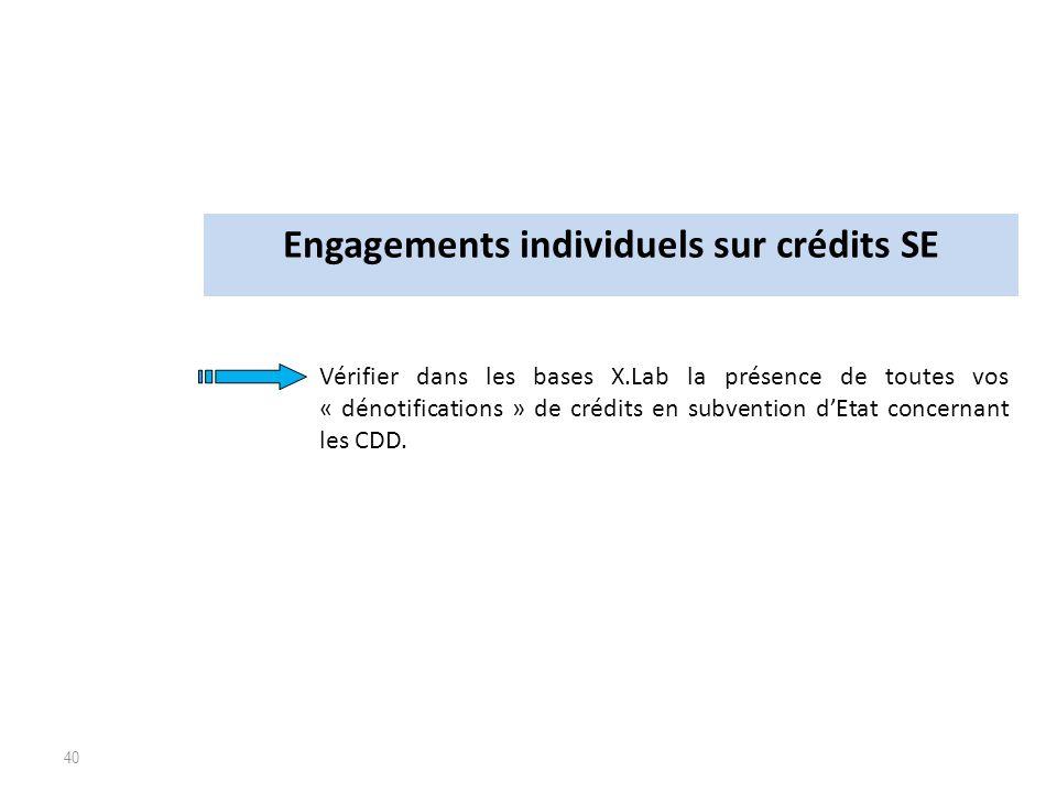Engagements individuels sur crédits SE