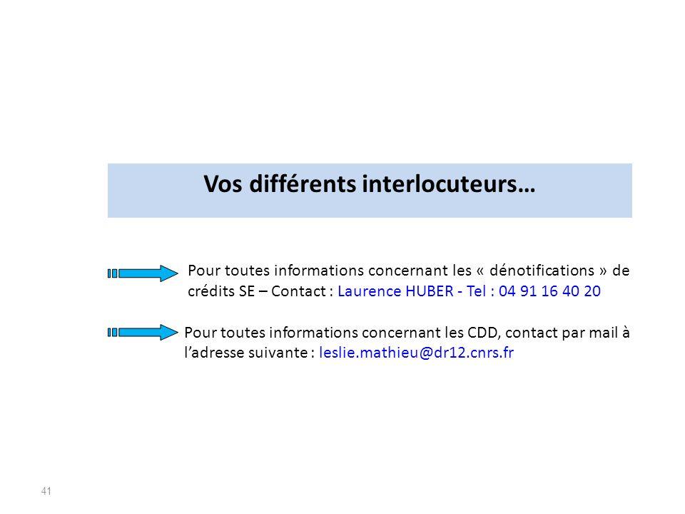 Vos différents interlocuteurs…