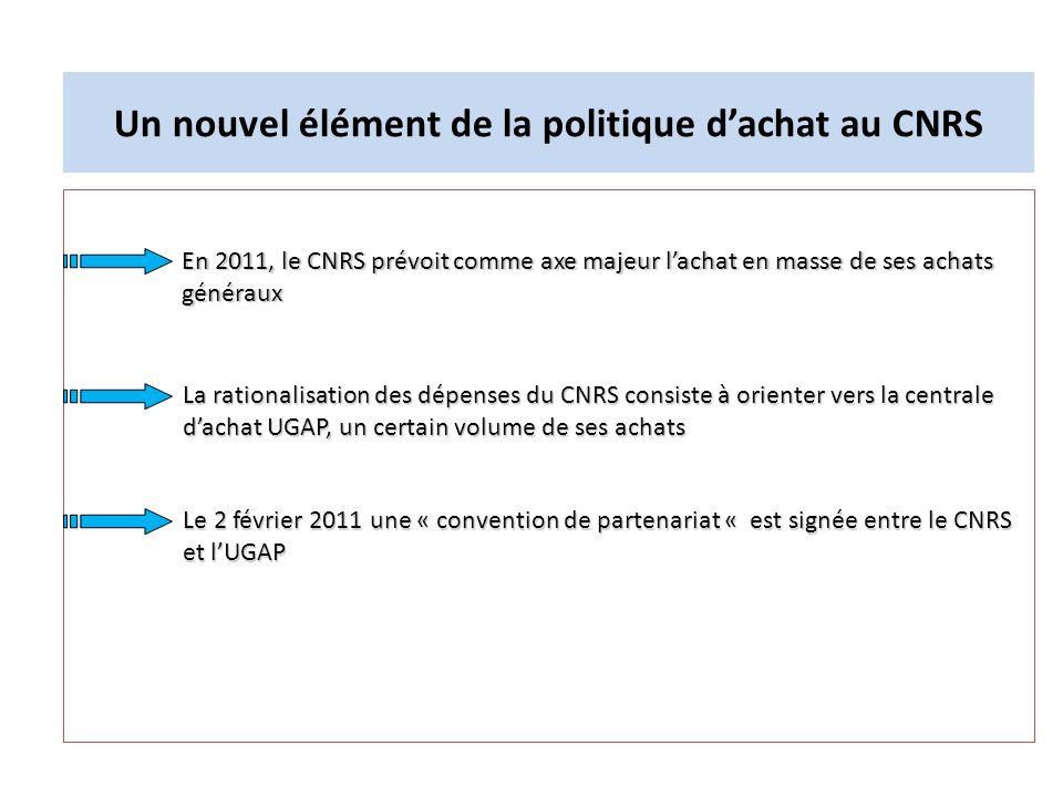 Un nouvel élément de la politique d'achat au CNRS
