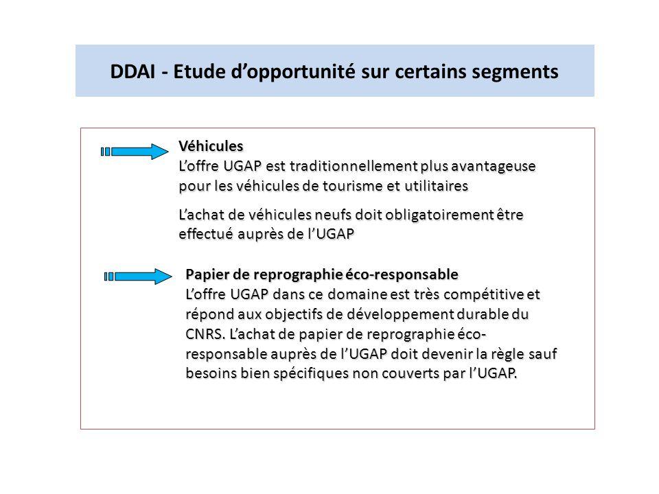 DDAI - Etude d'opportunité sur certains segments