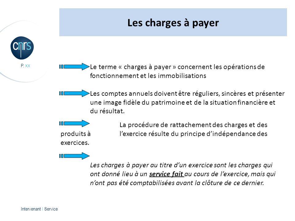 Les charges à payer P. xx. Le terme « charges à payer » concernent les opérations de fonctionnement et les immobilisations.