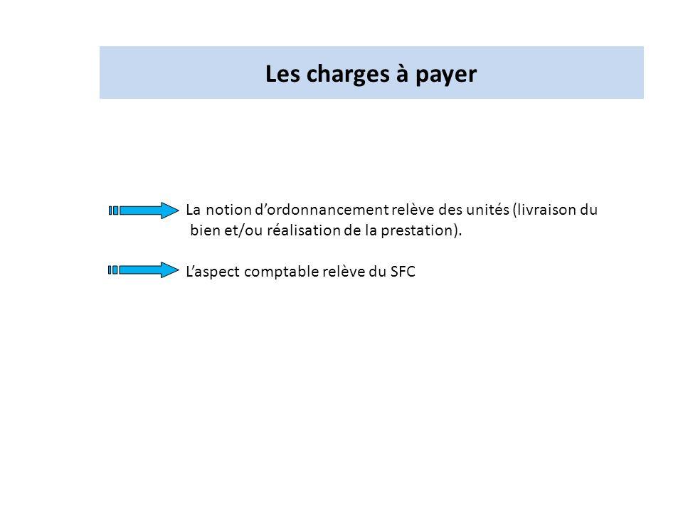 Les charges à payer La notion d'ordonnancement relève des unités (livraison du bien et/ou réalisation de la prestation).