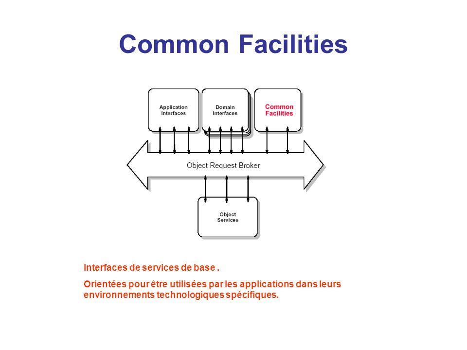 Common Facilities Interfaces de services de base .