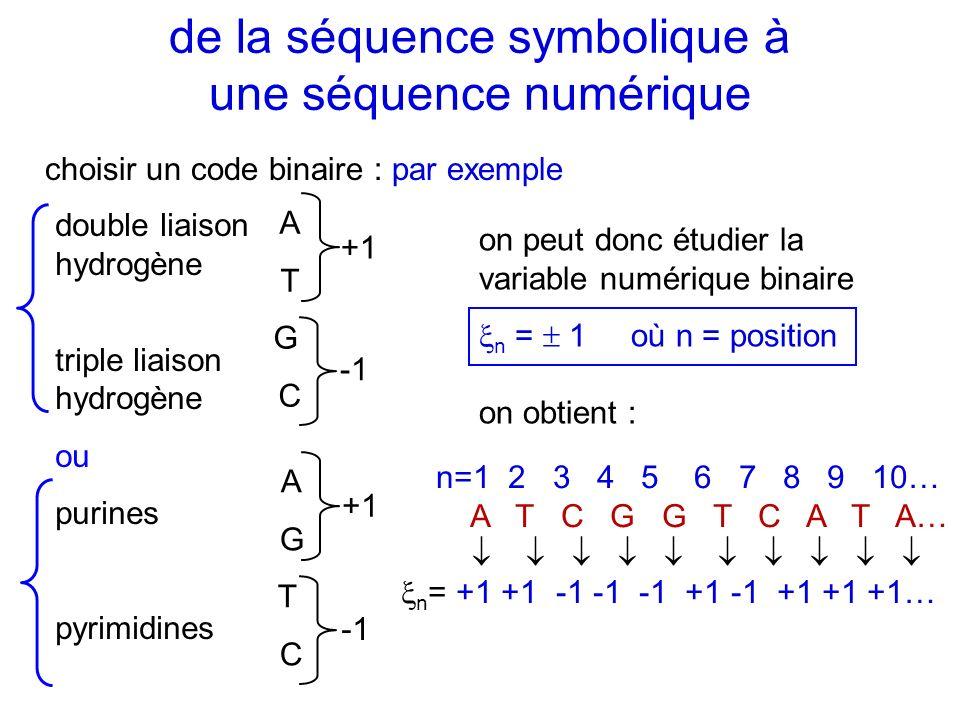 de la séquence symbolique à une séquence numérique