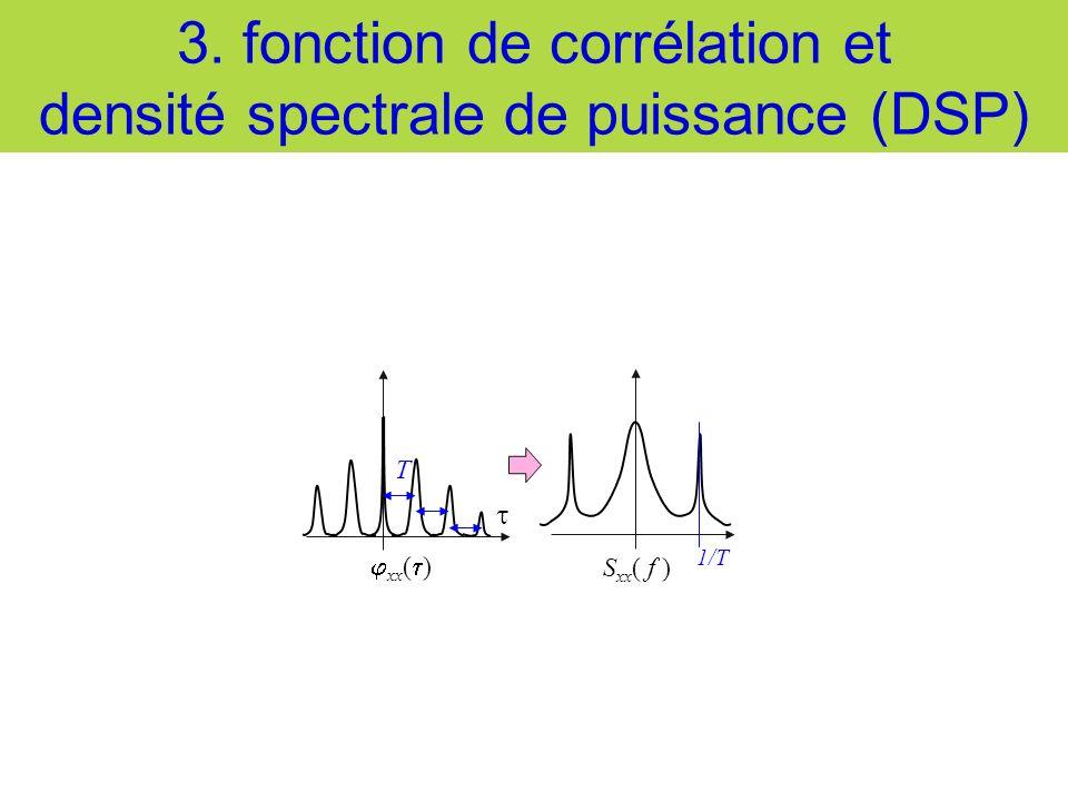 3. fonction de corrélation et densité spectrale de puissance (DSP)