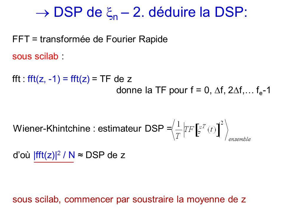  DSP de n – 2. déduire la DSP: