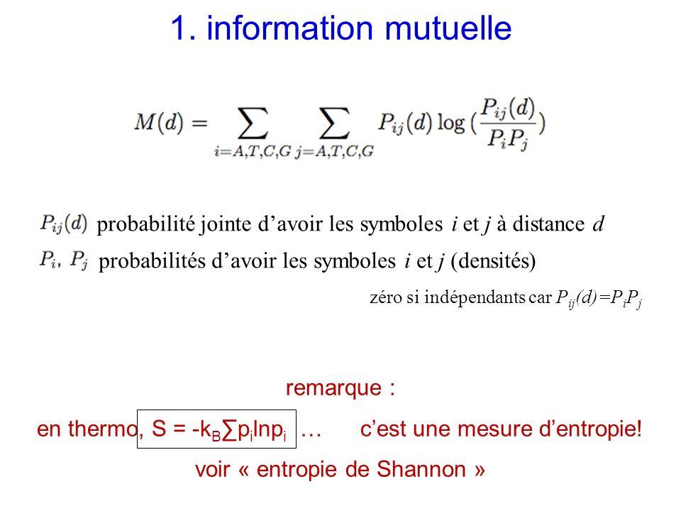 1. information mutuelle probabilité jointe d'avoir les symboles i et j à distance d. probabilités d'avoir les symboles i et j (densités)