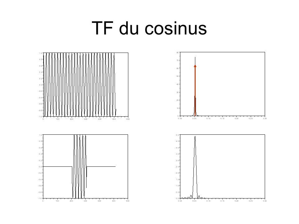 TF du cosinus