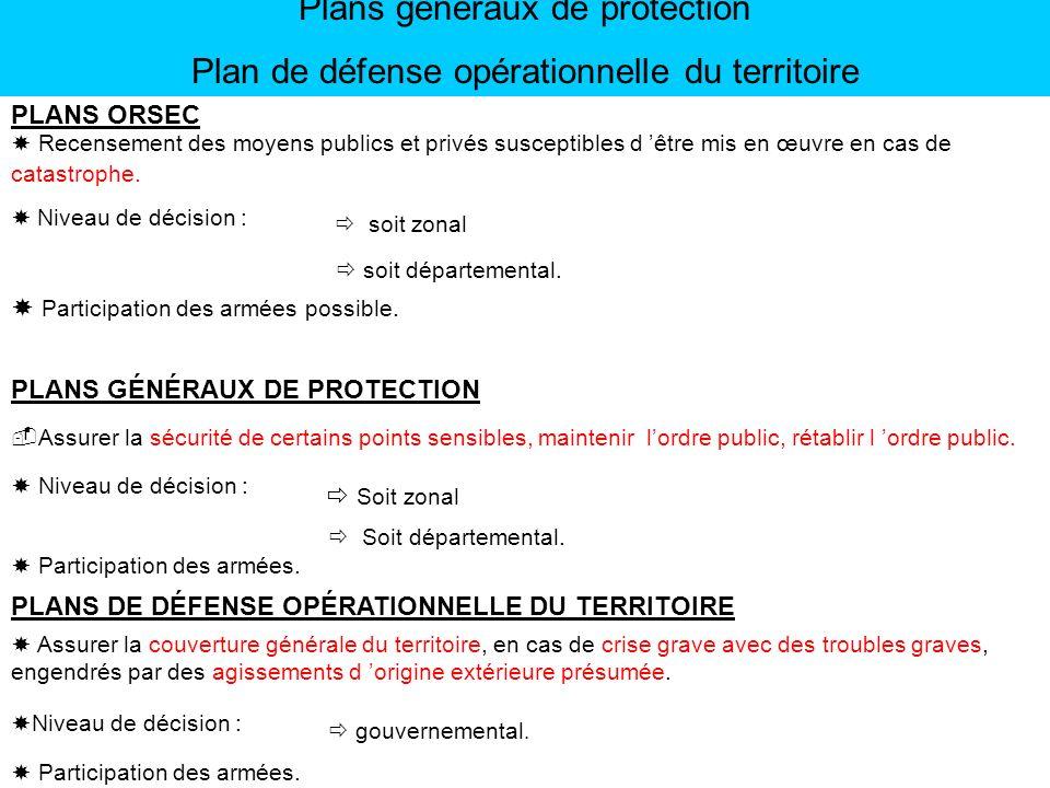Plans généraux de protection