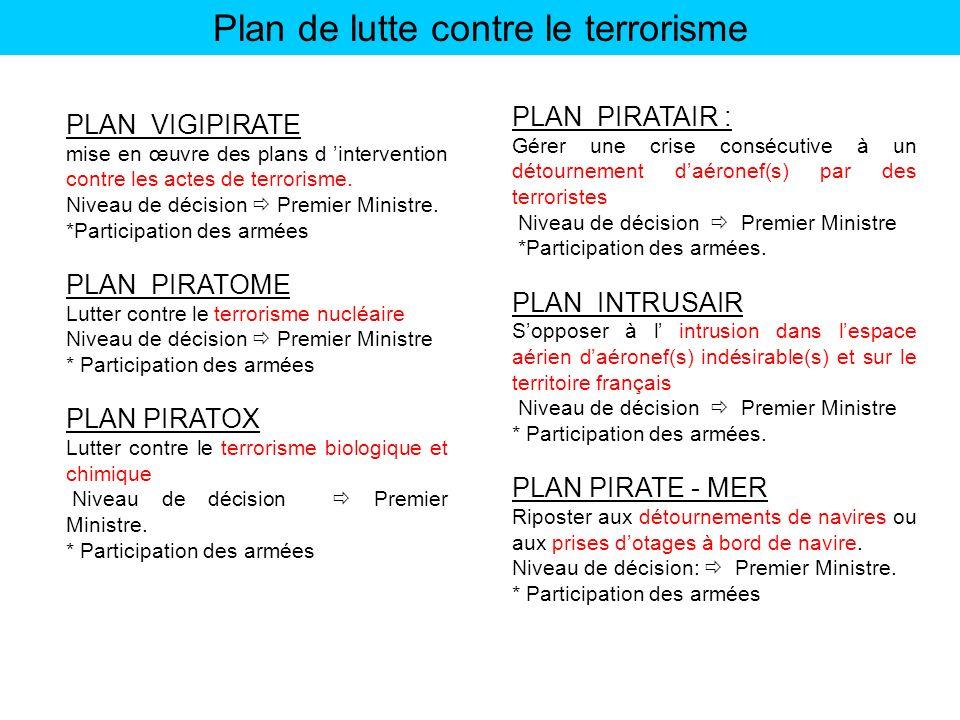 Plan de lutte contre le terrorisme