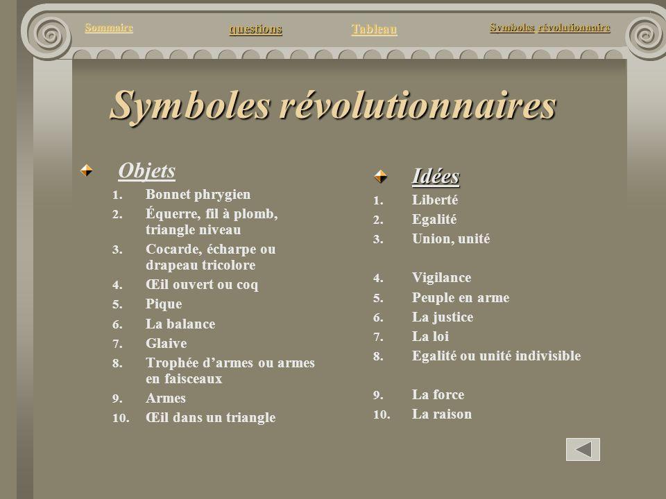 Symboles révolutionnaires