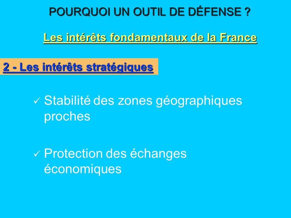 Les intérêts fondamentaux de la France