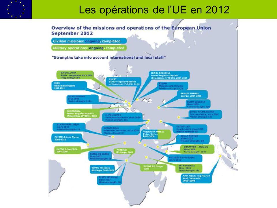 Les opérations de l'UE en 2012