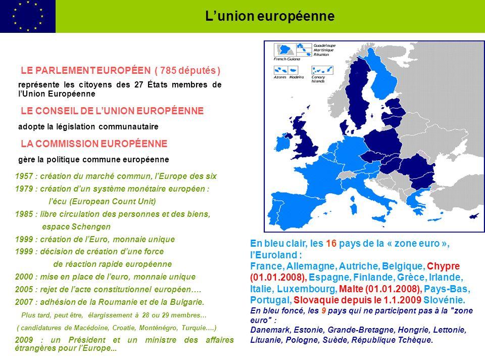 L'union européenne LE PARLEMENT EUROPÉEN ( 785 députés )