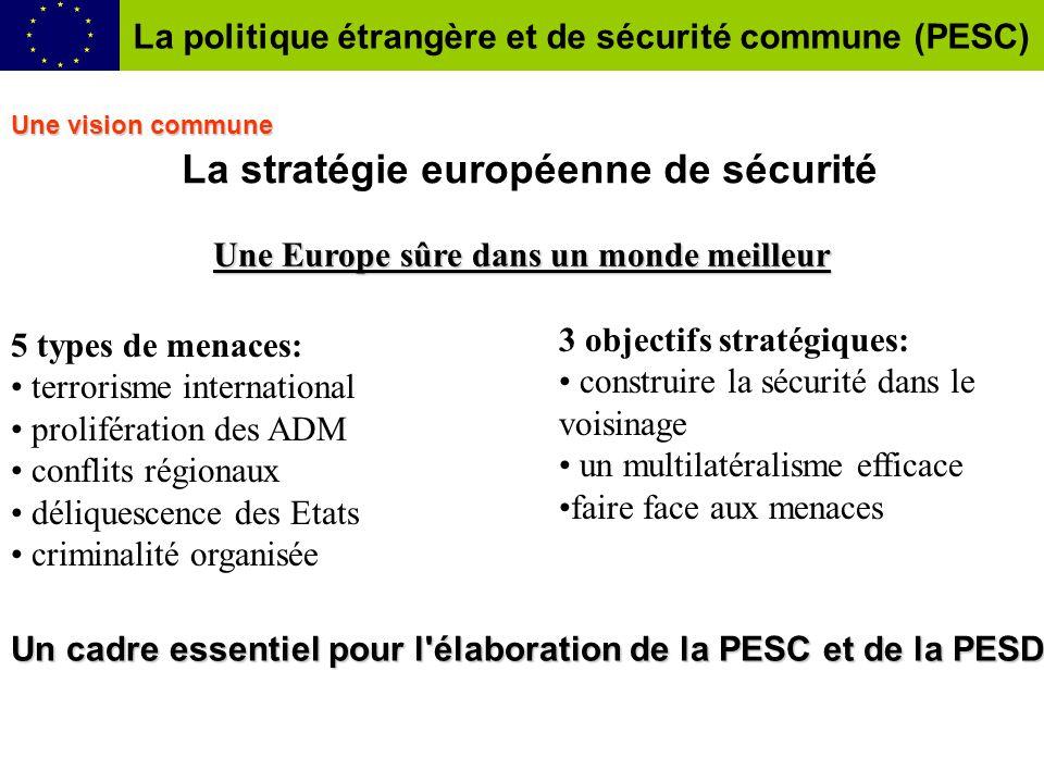 La stratégie européenne de sécurité