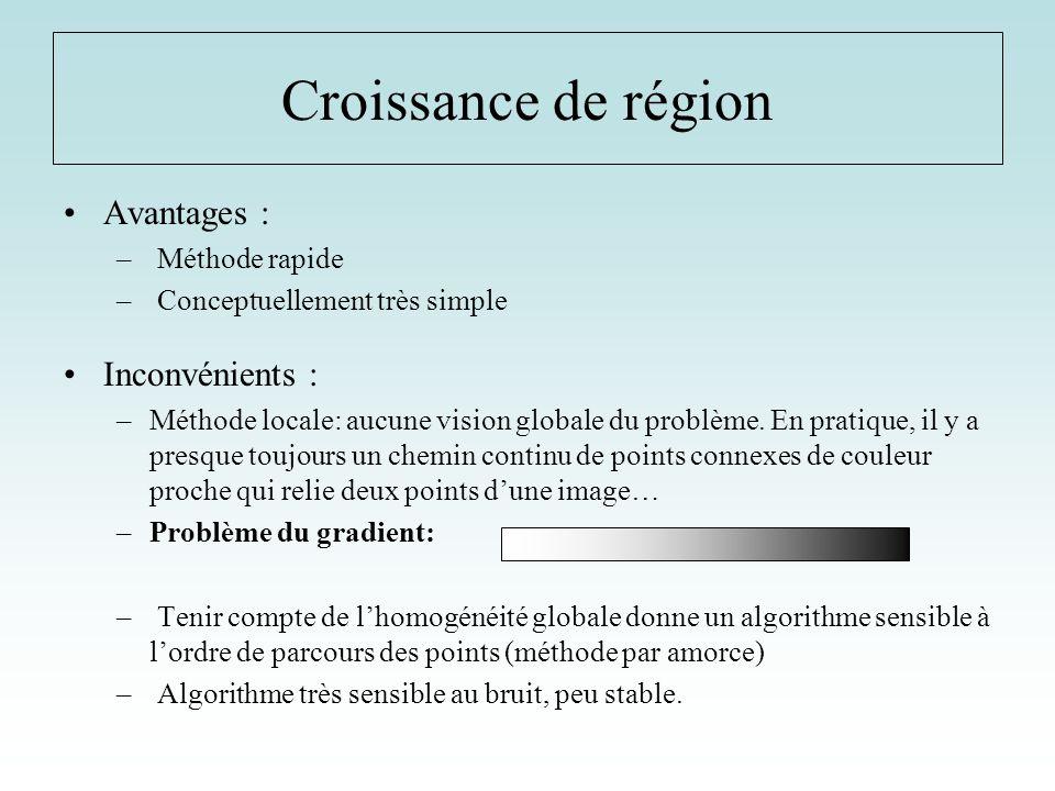 Croissance de région Avantages : Inconvénients : Méthode rapide