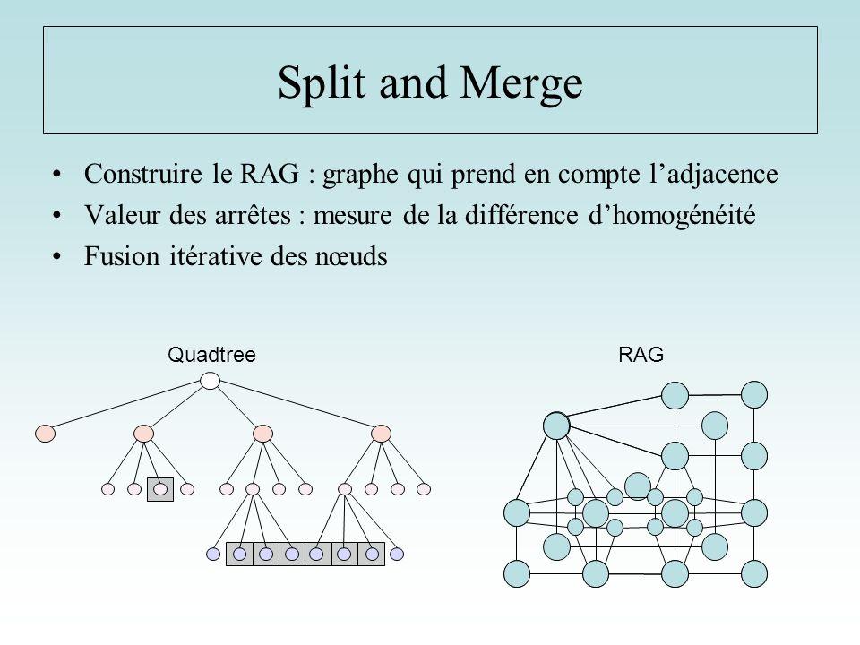 Split and Merge Construire le RAG : graphe qui prend en compte l'adjacence. Valeur des arrêtes : mesure de la différence d'homogénéité.