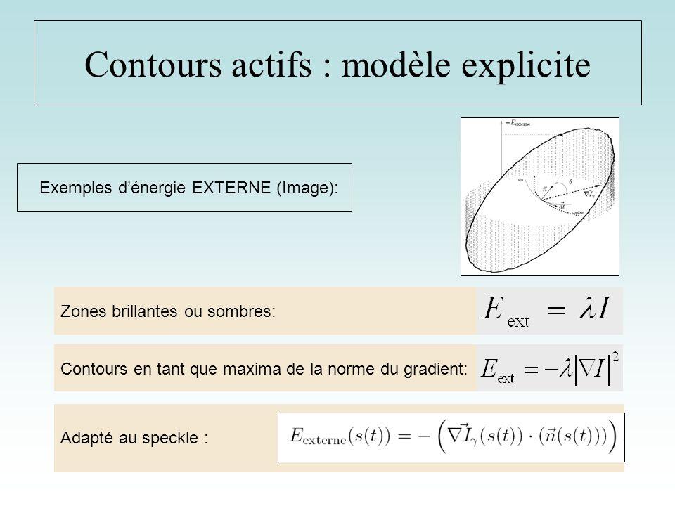 Contours actifs : modèle explicite