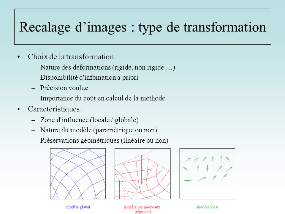 Recalage d'images : type de transformation