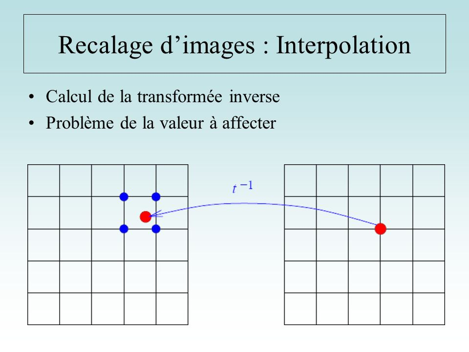 Recalage d'images : Interpolation