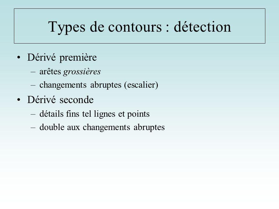 Types de contours : détection