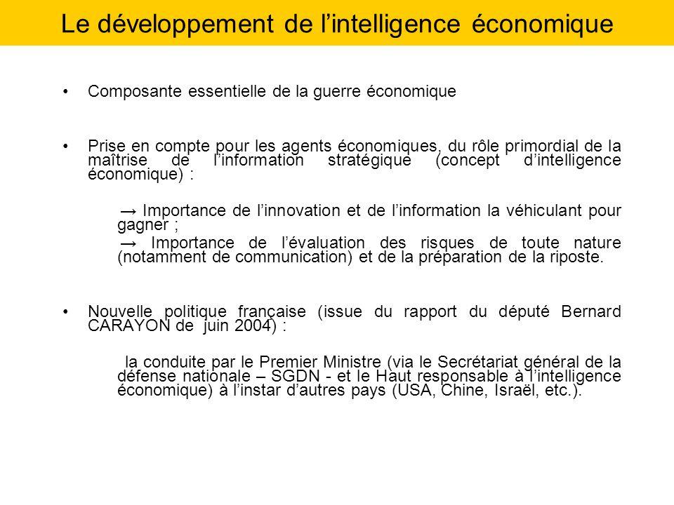 Le développement de l'intelligence économique