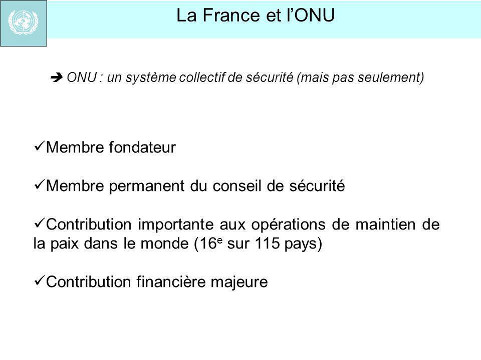 La France et l'ONU Membre fondateur