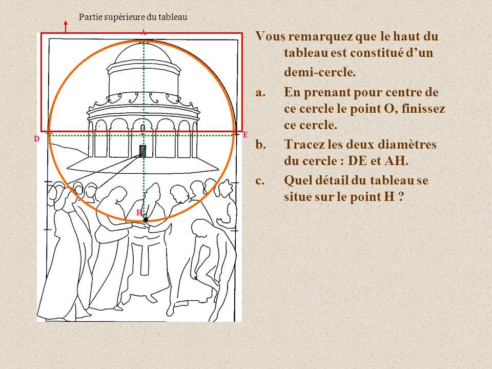 Vous remarquez que le haut du tableau est constitué d'un demi-cercle.