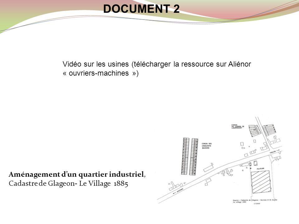 DOCUMENT 2 Vidéo sur les usines (télécharger la ressource sur Aliénor « ouvriers-machines ») Usines à Fourmies.