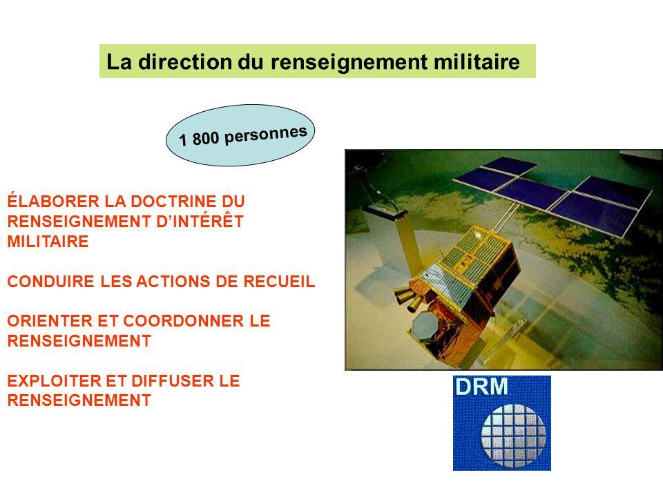 La direction du renseignement militaire