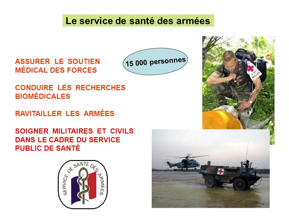 Le service de santé des armées