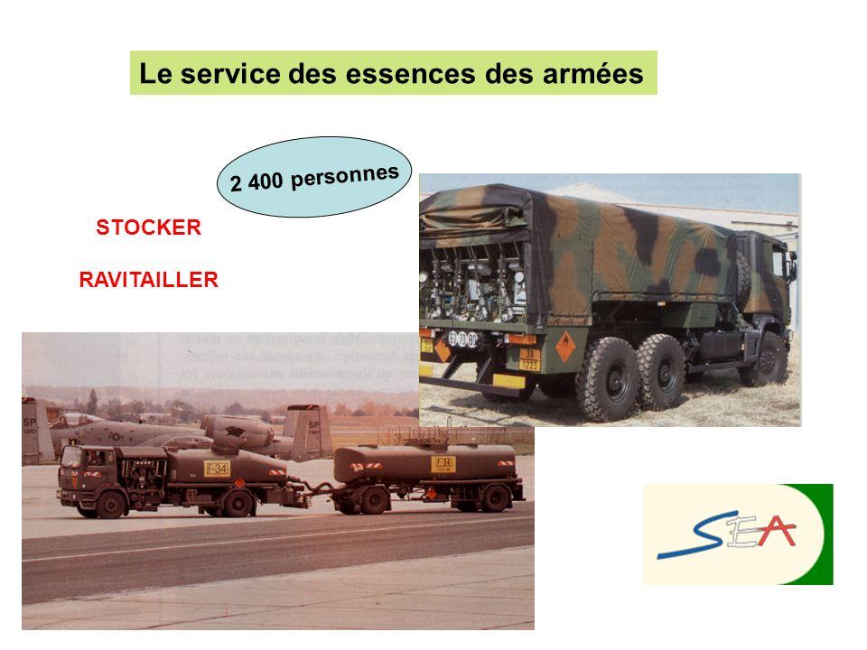 Le service des essences des armées