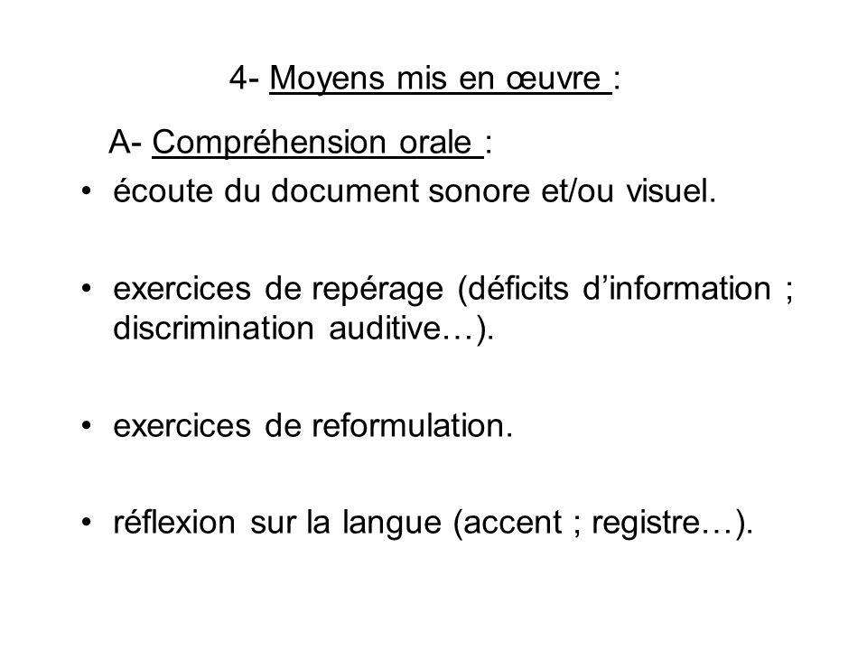 4- Moyens mis en œuvre : A- Compréhension orale : écoute du document sonore et/ou visuel.