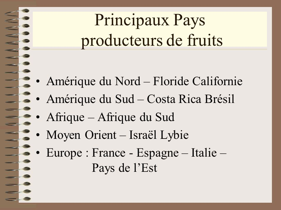 Principaux Pays producteurs de fruits
