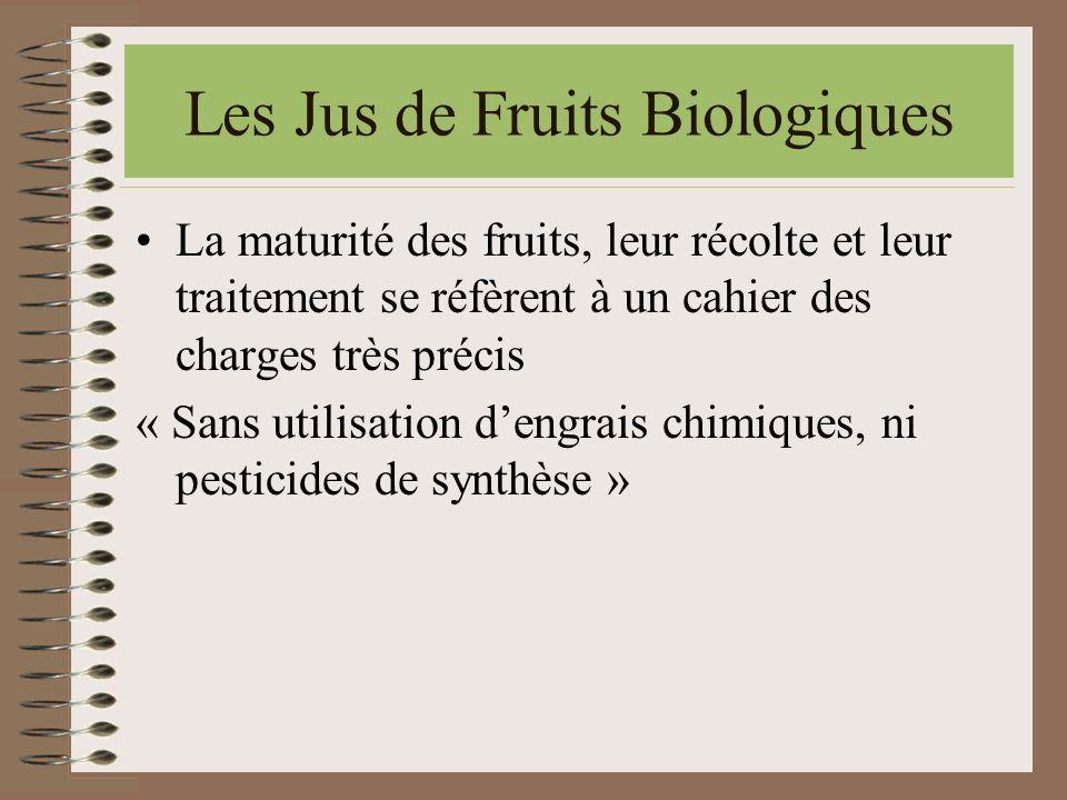 Les Jus de Fruits Biologiques