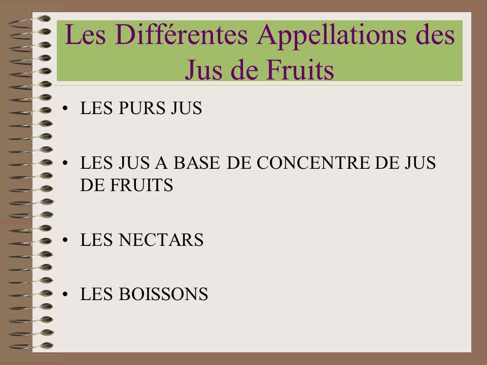 Les Différentes Appellations des Jus de Fruits