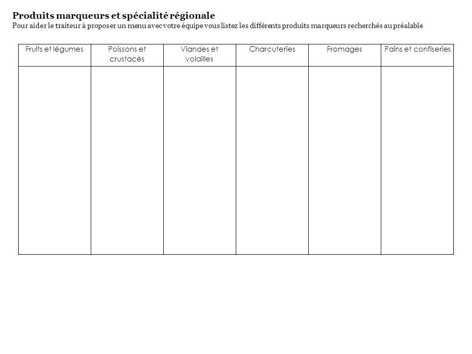 Produits marqueurs et spécialité régionale