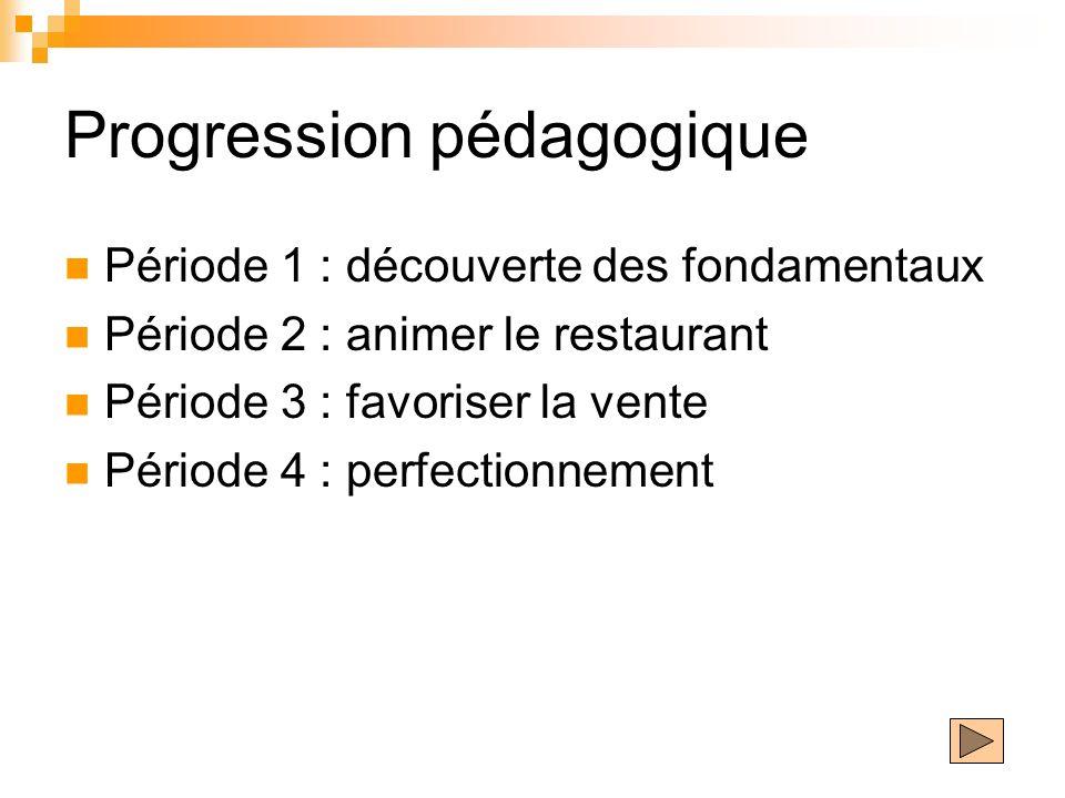 Progression pédagogique