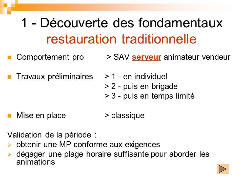 1 - Découverte des fondamentaux restauration traditionnelle