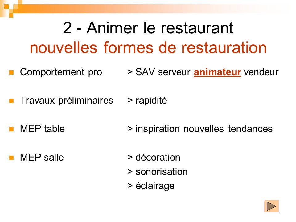 2 - Animer le restaurant nouvelles formes de restauration