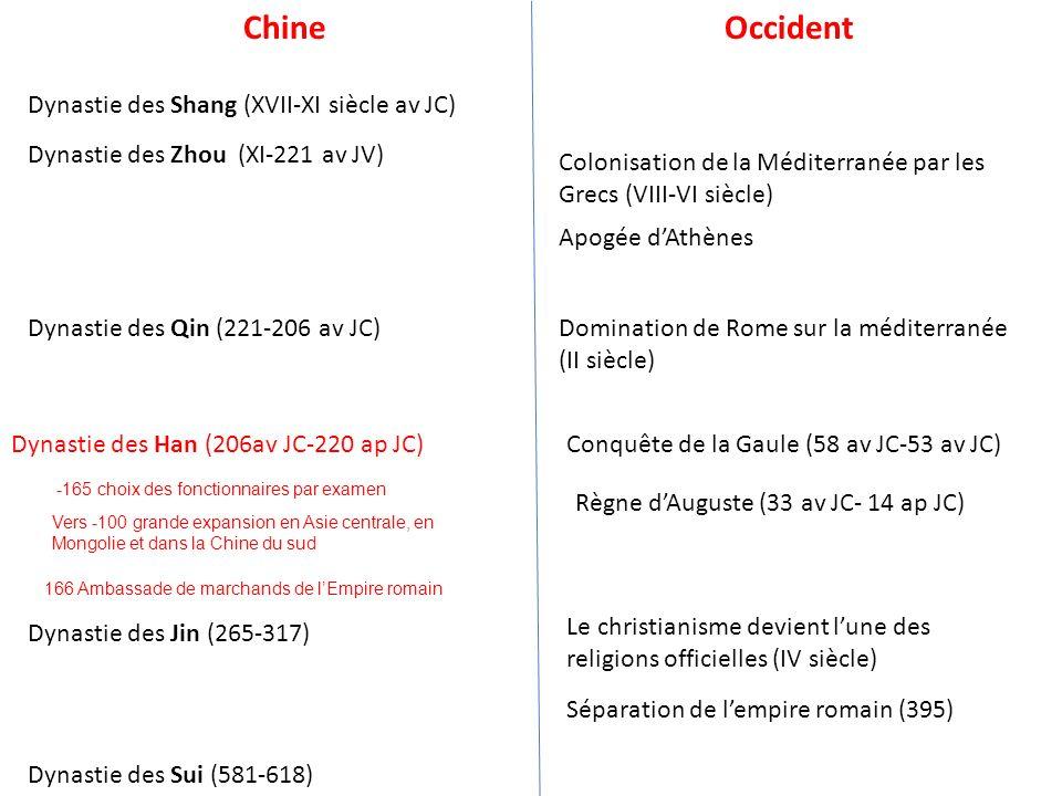 Chine Occident Dynastie des Shang (XVII-XI siècle av JC)