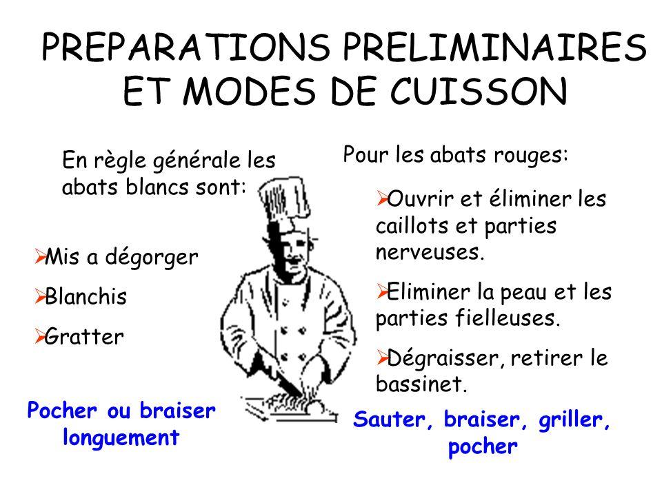 PREPARATIONS PRELIMINAIRES ET MODES DE CUISSON