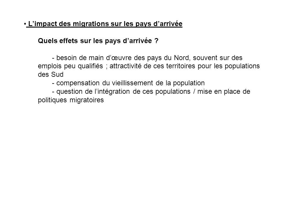 L'impact des migrations sur les pays d'arrivée