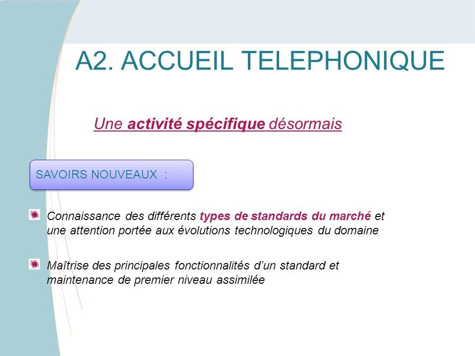 A2. ACCUEIL TELEPHONIQUE