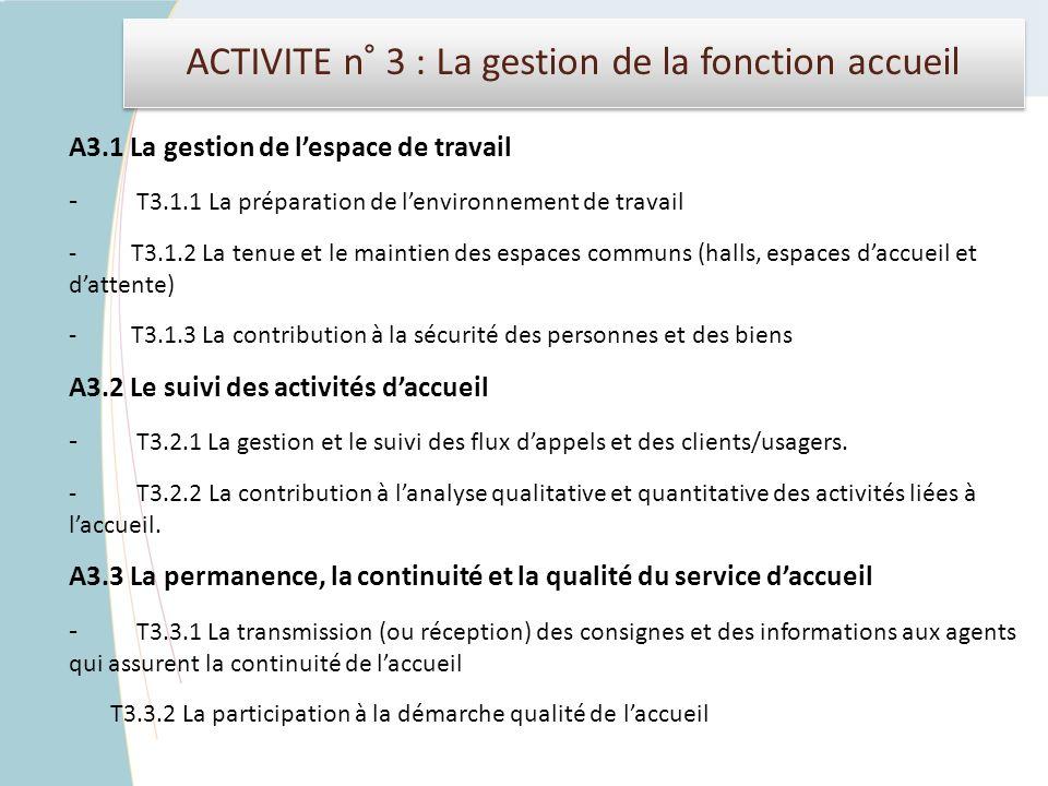 ACTIVITE n° 3 : La gestion de la fonction accueil
