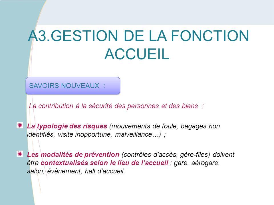A3.GESTION DE LA FONCTION ACCUEIL